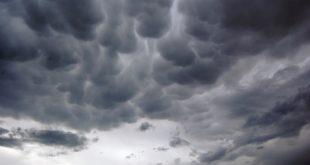Promenlivo oblacno vreme