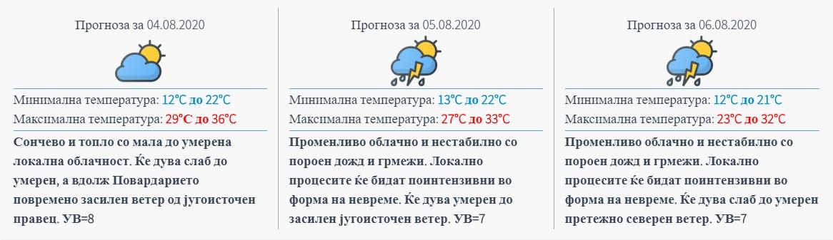 vremenska prognoza tri dena 04,05,06.08.2020